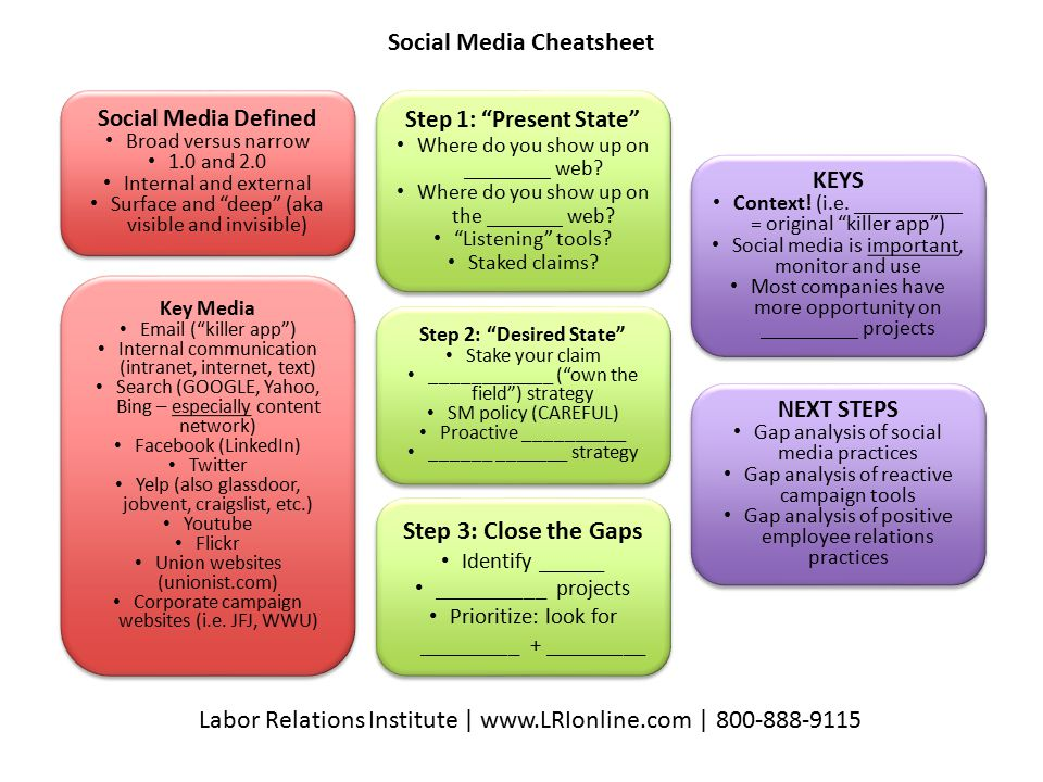 Social Media Cheatsheet Labor Relations Institute | www.LRIonline.com | 800-888-9115 Step 1: Present State Where do you show up on ________ web.