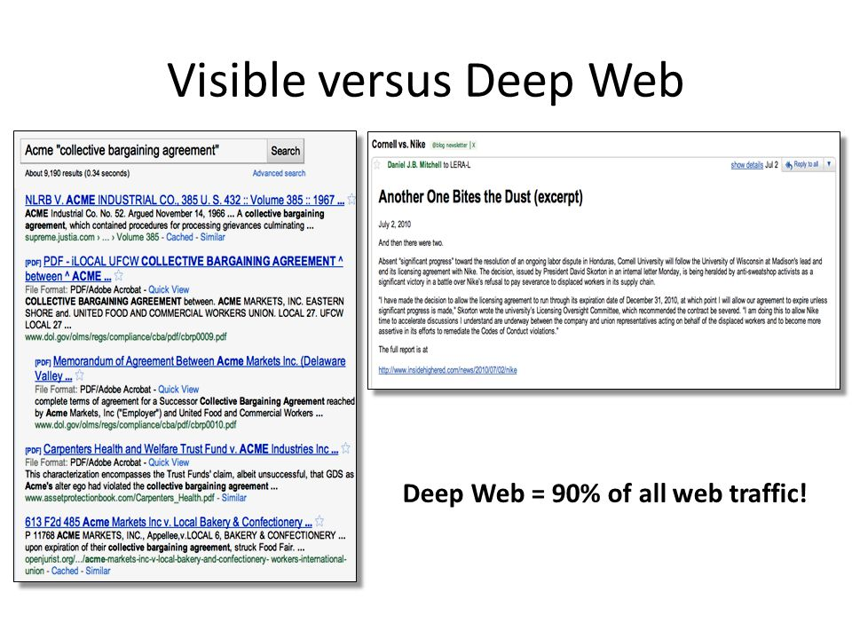 Visible versus Deep Web Deep Web = 90% of all web traffic!
