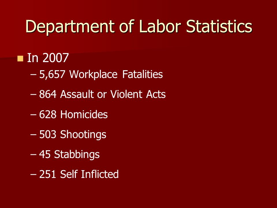 Department of Labor Statistics In 2007 – –5,657 Workplace Fatalities – –864 Assault or Violent Acts – –628 Homicides – –503 Shootings – –45 Stabbings – –251 Self Inflicted