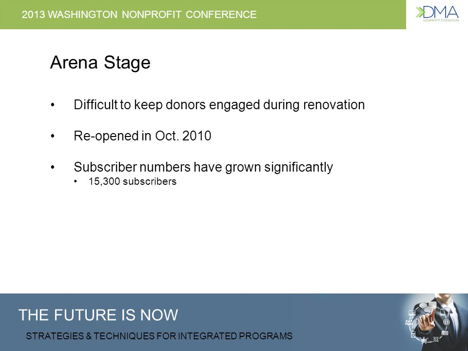 THE FUTURE IS NOW STRATEGIES & TECHNIQUES FOR INTEGRATED PROGRAMS 2013 WASHINGTON NONPROFIT CONFERENCE Arena Stage Difficult to keep donors engaged during renovation Re-opened in Oct.
