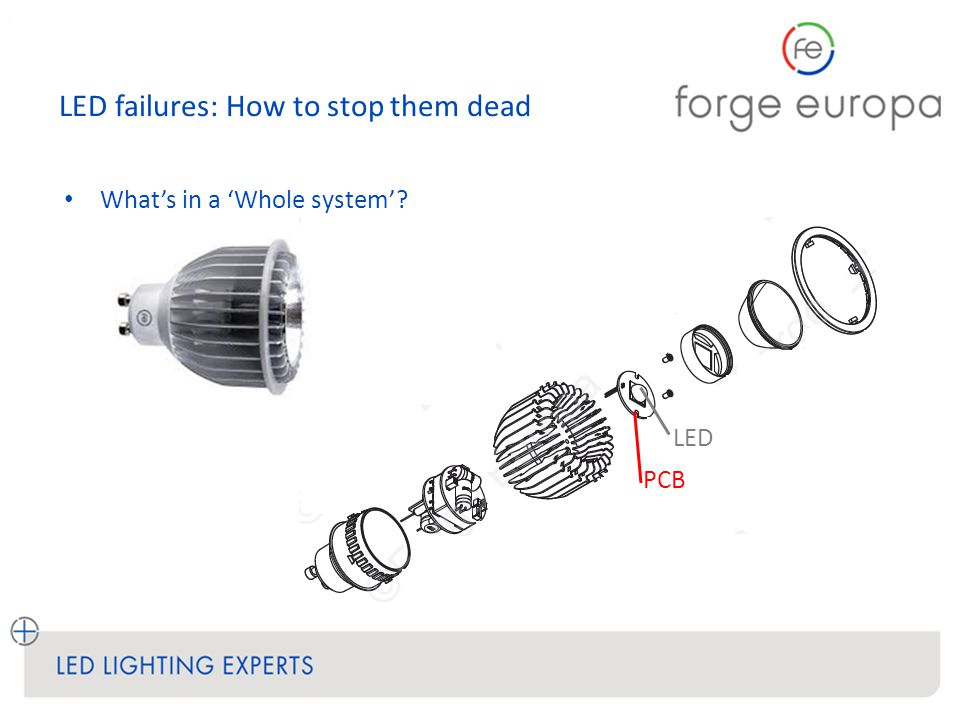 LED failures: How to stop them dead What's in a 'Whole system'? LED PCB