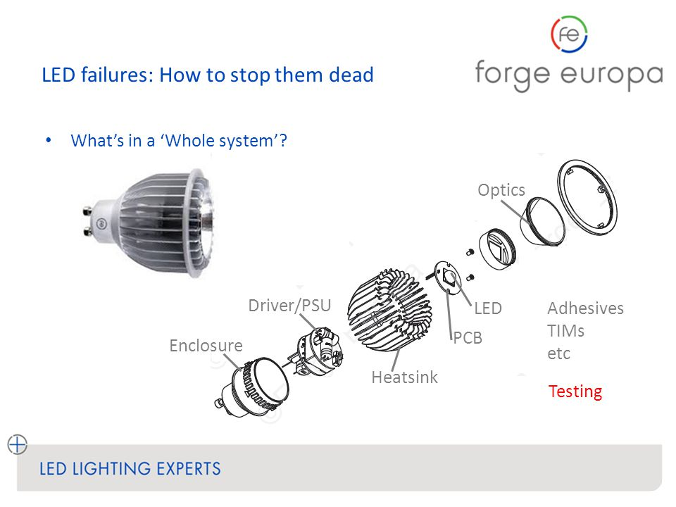 LED failures: How to stop them dead What's in a 'Whole system'.