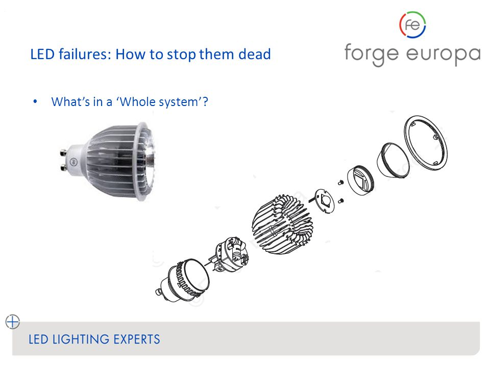 LED failures: How to stop them dead Driver/PSU failures: Electronic Product Reliability Electronic products can be extremely reliable.