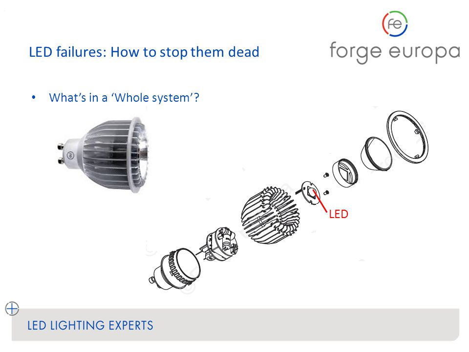 LED failures: How to stop them dead What's in a 'Whole system' LED