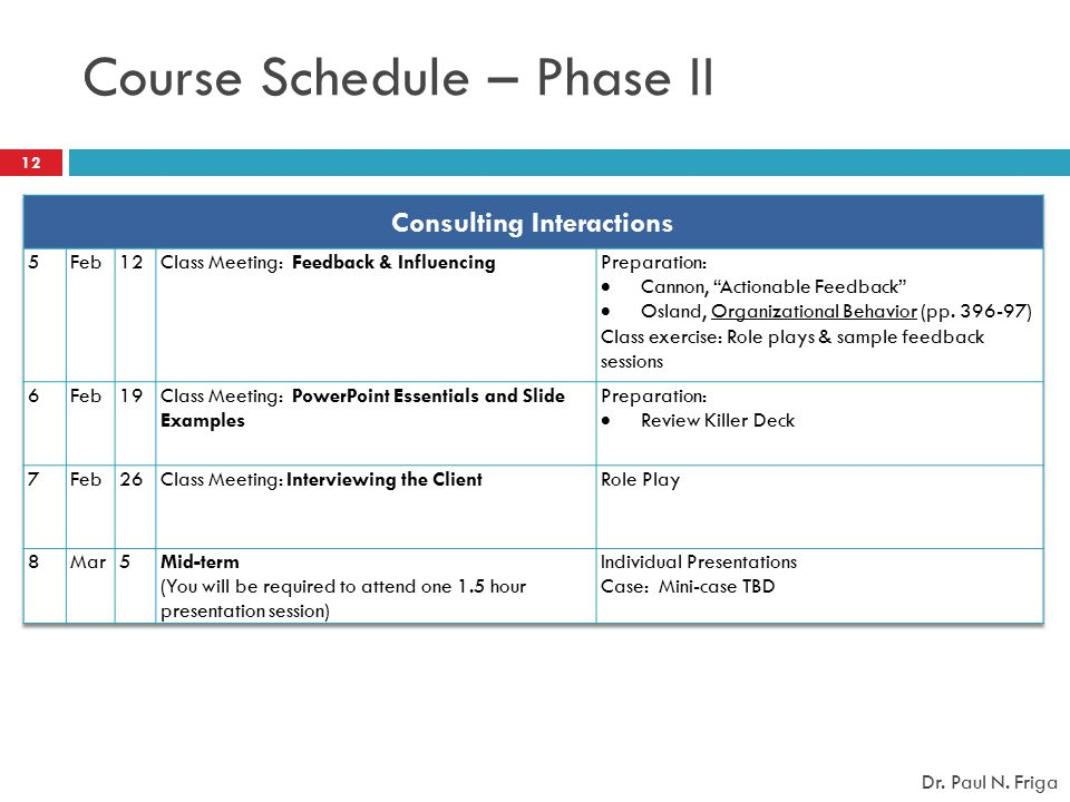 Course Schedule – Phase II 12 Dr. Paul N. Friga