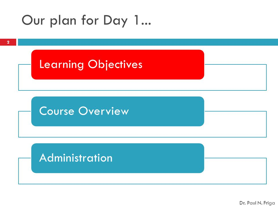 Our plan for Day 1... Learning ObjectivesCourse OverviewAdministration 2 Dr. Paul N. Friga