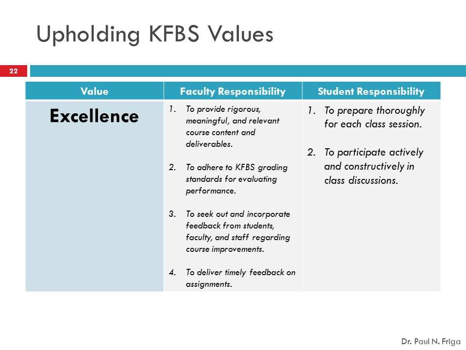 Upholding KFBS Values ValueFaculty ResponsibilityStudent Responsibility Excellence 1.To provide rigorous, meaningful, and relevant course content and