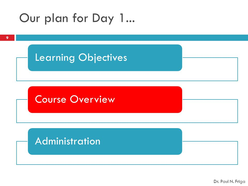 Our plan for Day 1... Learning ObjectivesCourse OverviewAdministration 9 Dr. Paul N. Friga