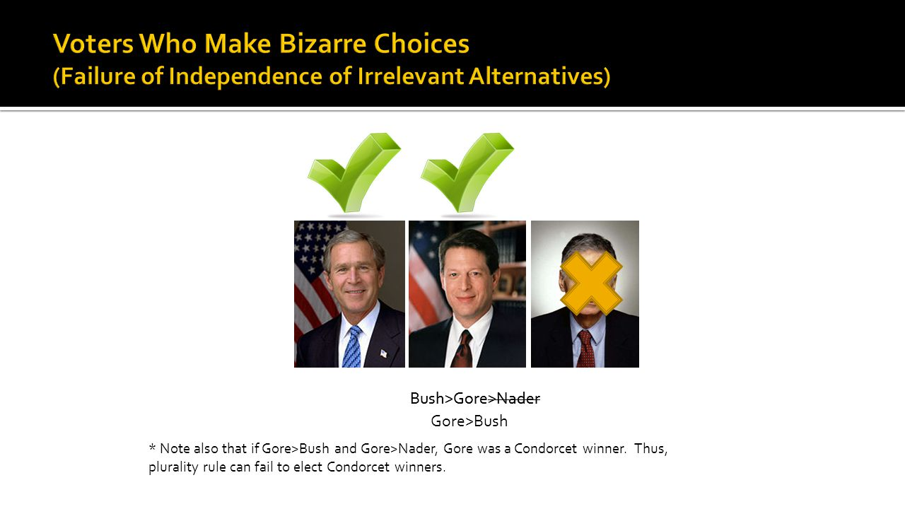 Bush>Gore>Nader Gore>Bush Bush>Gore>Nader * Note also that if Gore>Bush and Gore>Nader, Gore was a Condorcet winner.