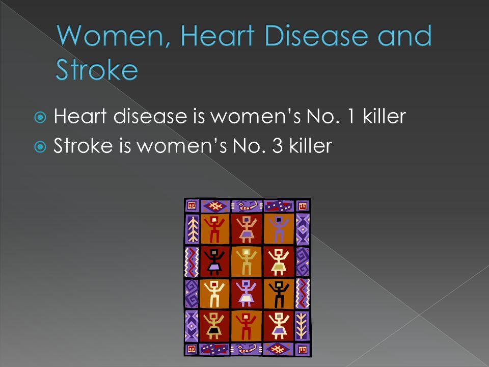  Heart disease is women's No. 1 killer  Stroke is women's No. 3 killer