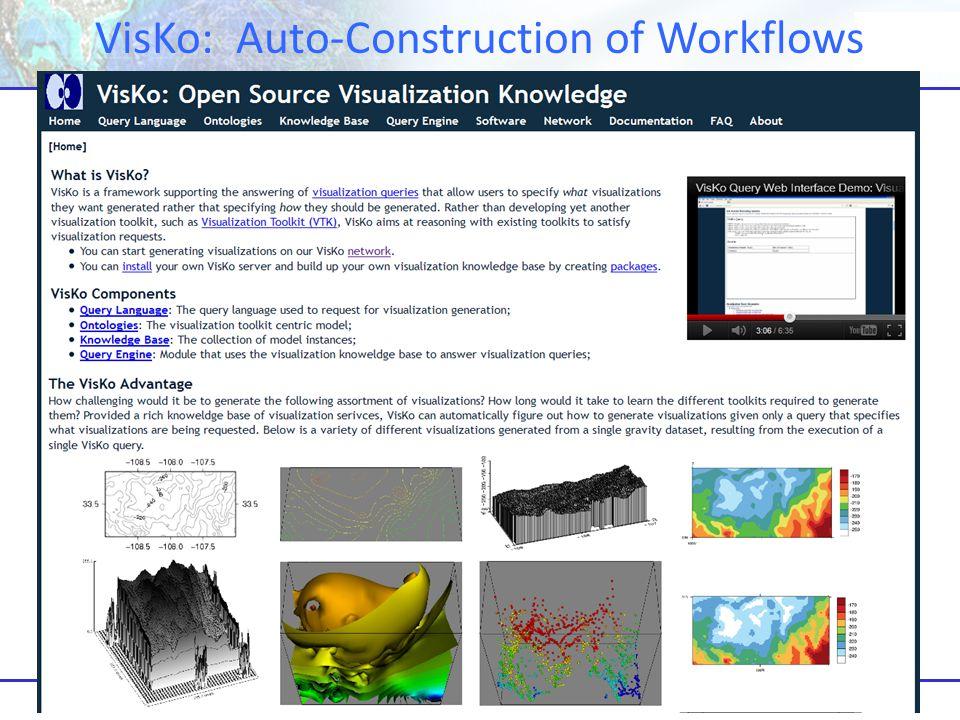 VisKo: Auto-Construction of Workflows 18