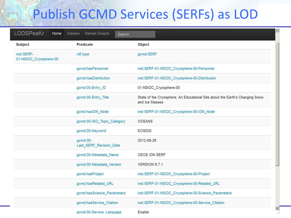 Publish GCMD Services (SERFs) as LOD 34 LODSpeakr and other tools provide generic browse or custom apps.