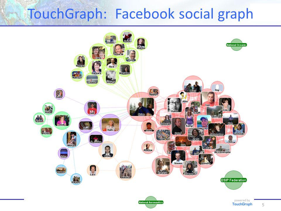 TouchGraph: Facebook social graph 5