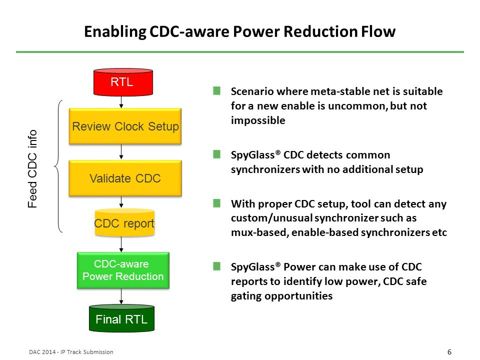 6 DAC 2014 - IP Track Submission Enabling CDC-aware Power Reduction Flow Scenario where meta-stable net is suitable for a new enable is uncommon, but not impossible SpyGlass® CDC detects common synchronizers with no additional setup With proper CDC setup, tool can detect any custom/unusual synchronizer such as mux-based, enable-based synchronizers etc SpyGlass® Power can make use of CDC reports to identify low power, CDC safe gating opportunities RTL CDC-aware Power Reduction CDC-aware Power Reduction Final RTL Review Clock Setup CDC report Validate CDC Feed CDC info
