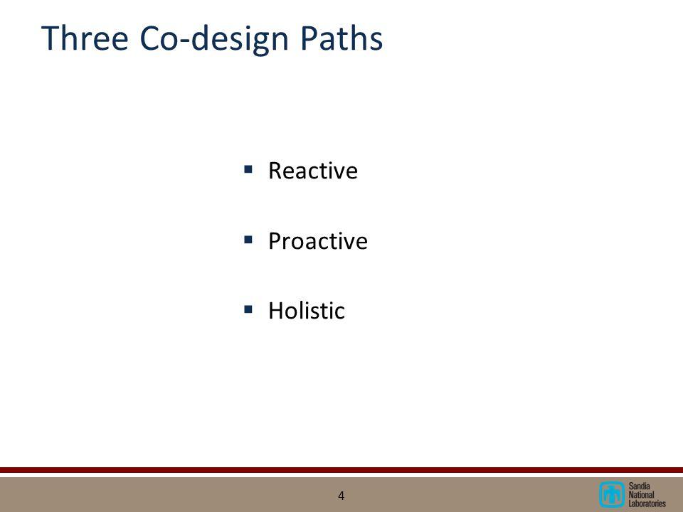 Three Co-design Paths  Reactive  Proactive  Holistic 4