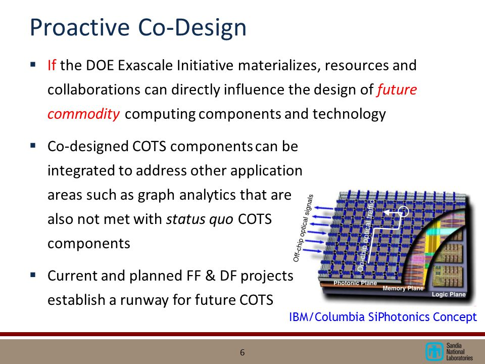 Proactive Co-Design  If the DOE Exascale Initiative materializes, resources and collaborations can directly influence the design of future commodity computing components and technology 6  Co-designed COTS components can be integrated to address other application areas such as graph analytics that are also not met with status quo COTS components  Current and planned FF & DF projects establish a runway for future COTS IBM/Columbia SiPhotonics Concept