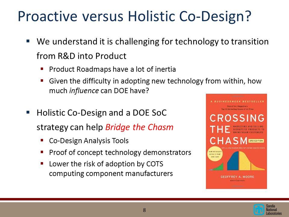 Proactive versus Holistic Co-Design.
