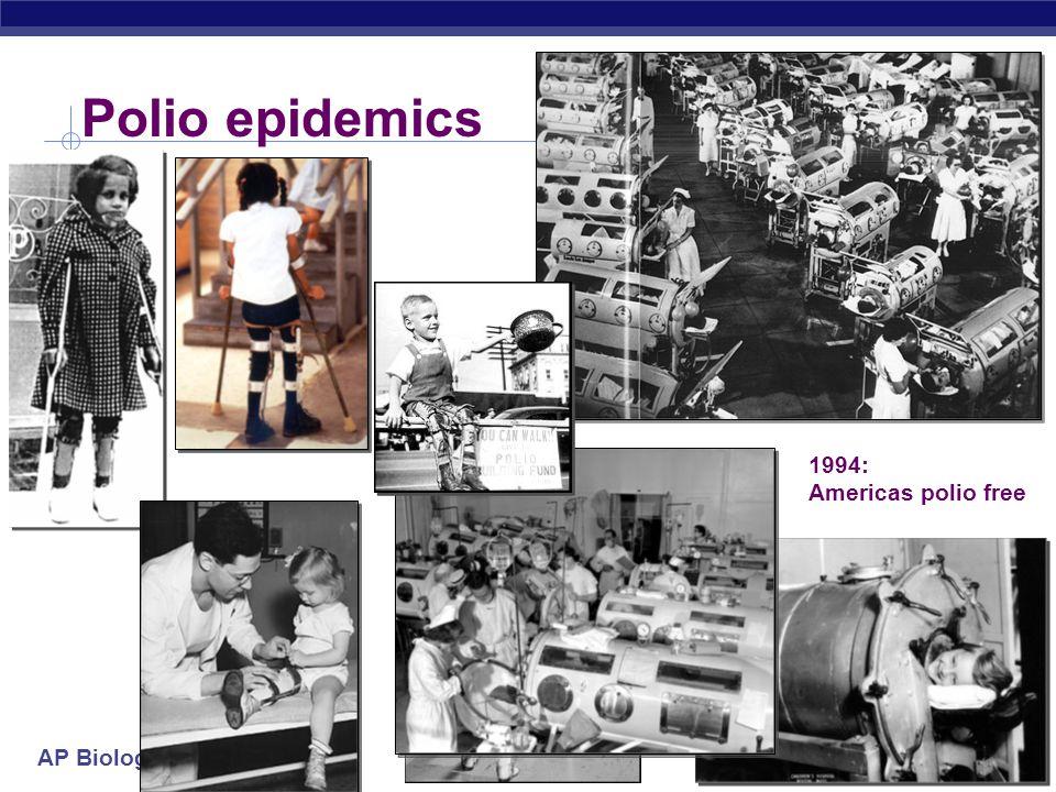 AP Biology Jonas Salk  Developed first vaccine  against polio  attacks motor neurons 1914 – 1995 April 12, 1955 Albert Sabin 1962 oral vaccine