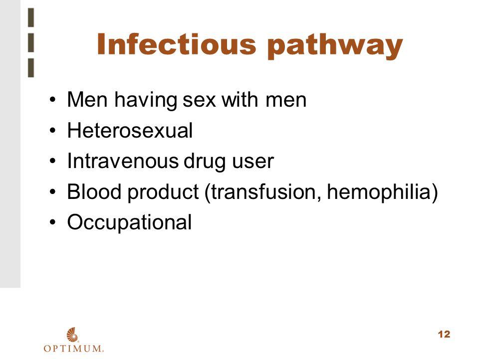 12 Infectious pathway Men having sex with men Heterosexual Intravenous drug user Blood product (transfusion, hemophilia) Occupational