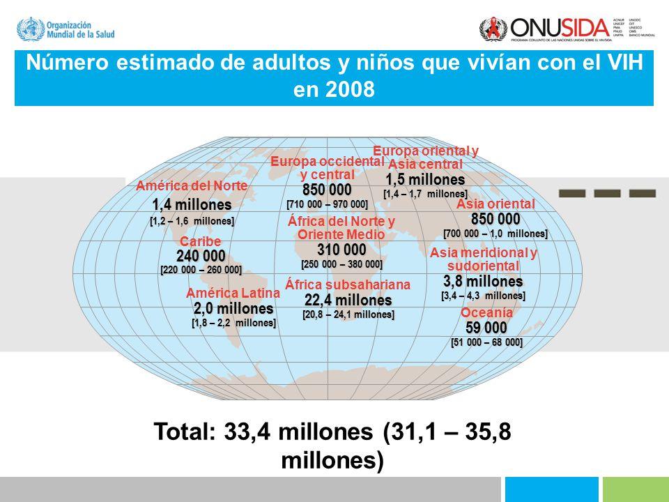 Número estimado de adultos y niños que vivían con el VIH en 2008 Total: 33,4 millones (31,1 – 35,8 millones) Europa occidental y central 850 000 [710