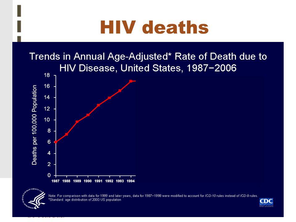 19 HIV deaths