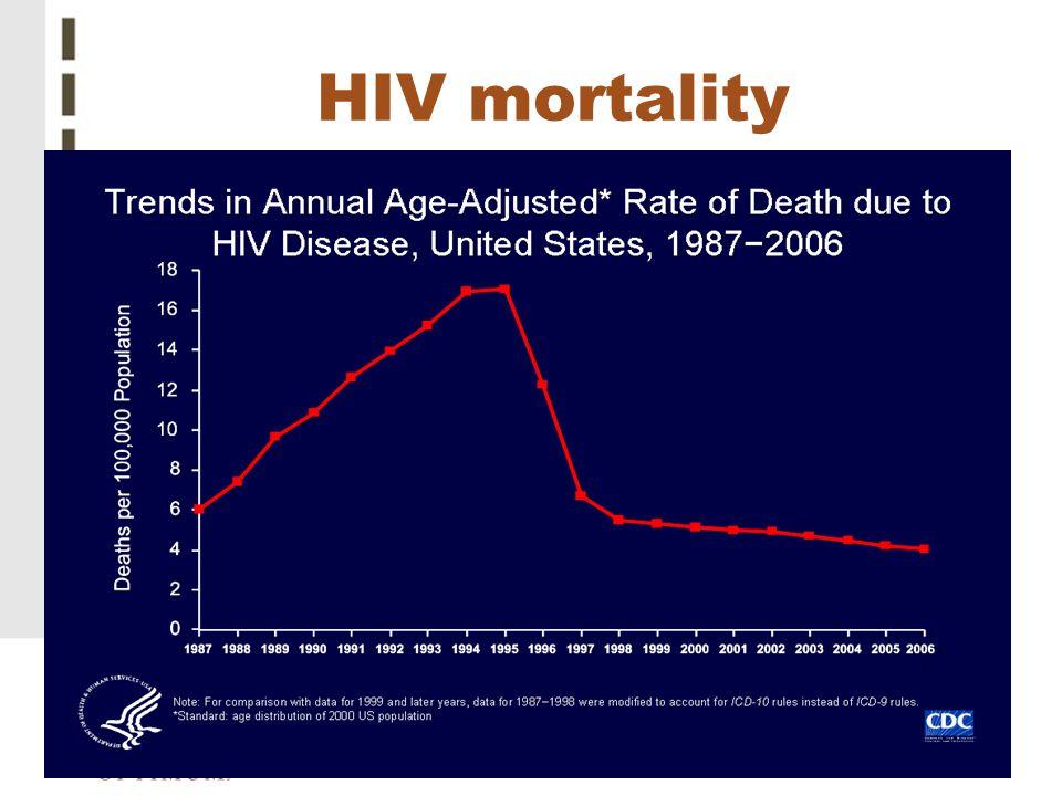 21 HIV mortality
