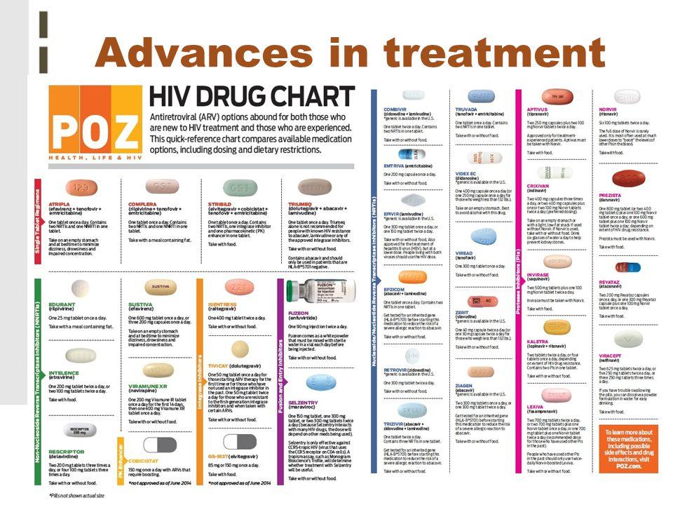 26 Advances in treatment
