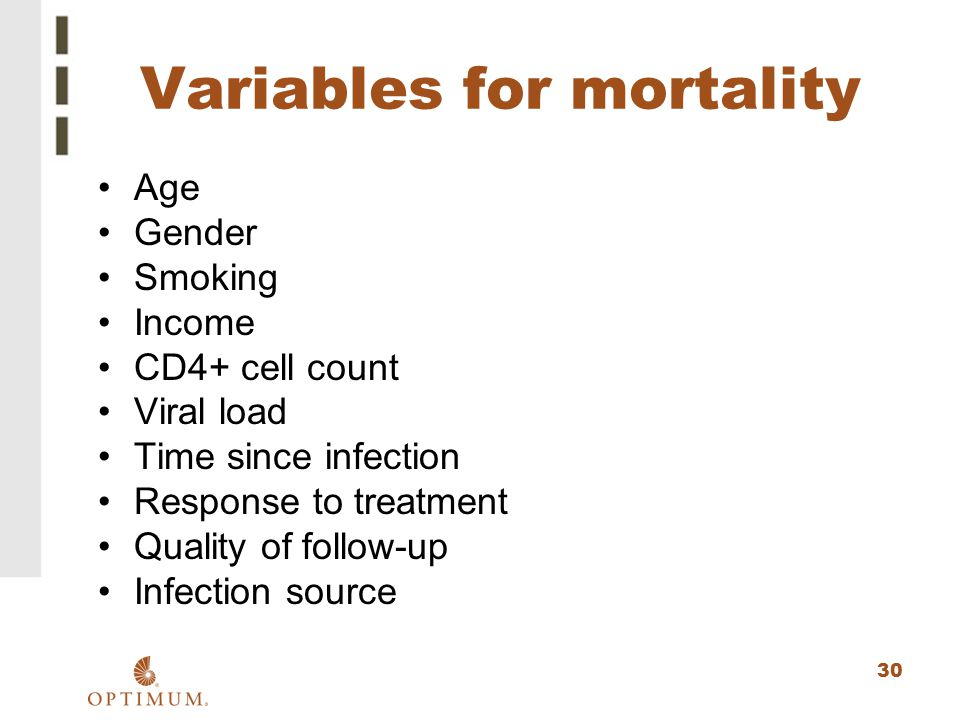 30 Variables for mortality Age Gender Smoking Income CD4+ cell count Viral load Time since infection Response to treatment Quality of follow-up Infect