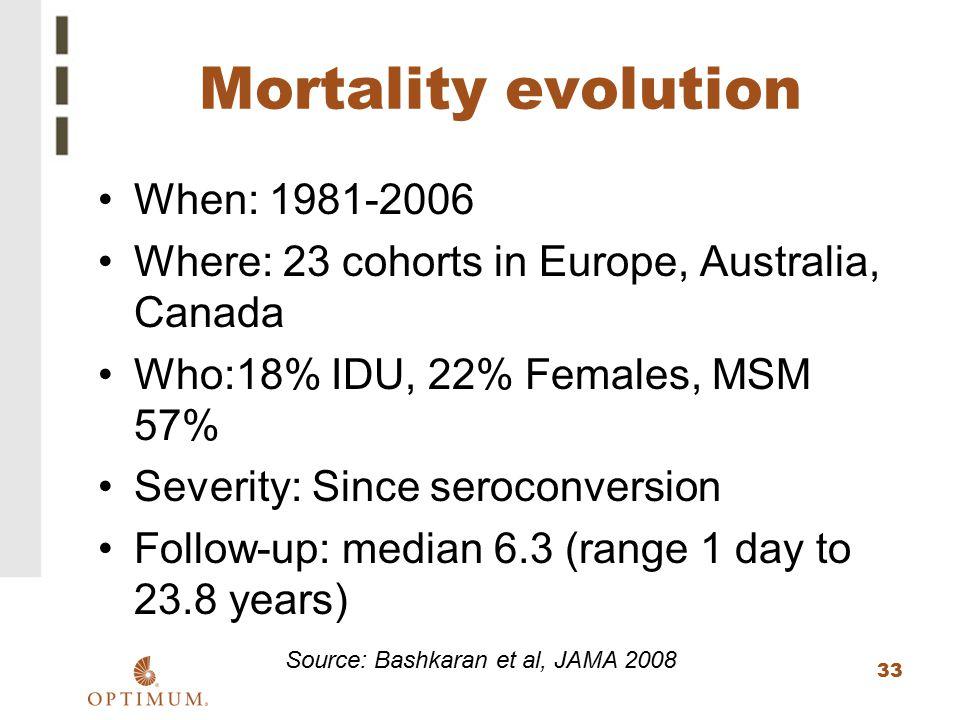 33 Mortality evolution When: 1981-2006 Where: 23 cohorts in Europe, Australia, Canada Who:18% IDU, 22% Females, MSM 57% Severity: Since seroconversion