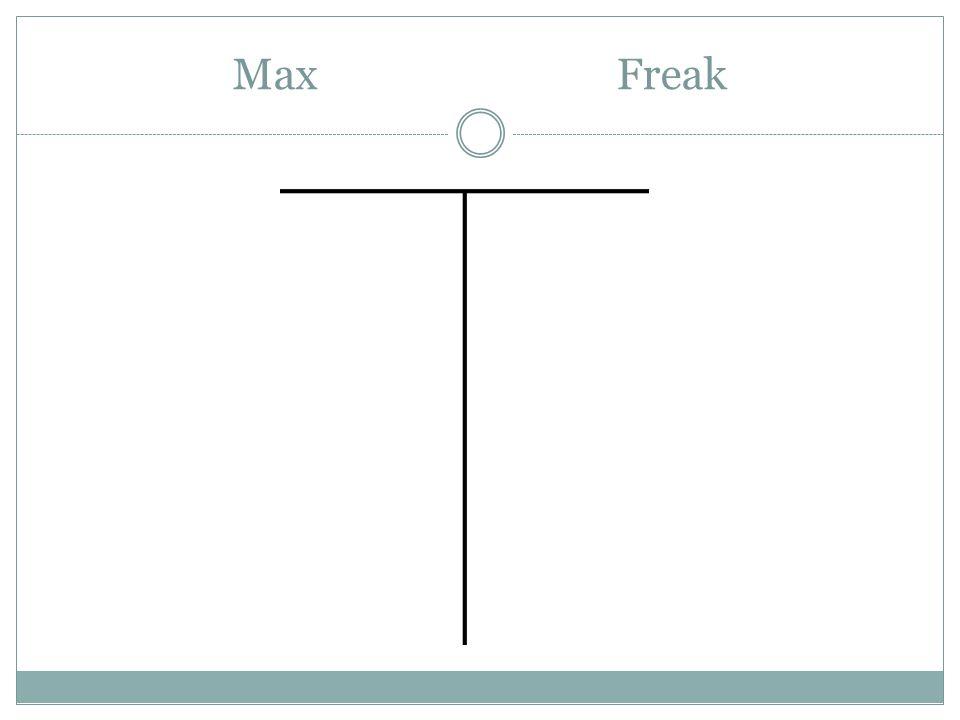 MaxFreak