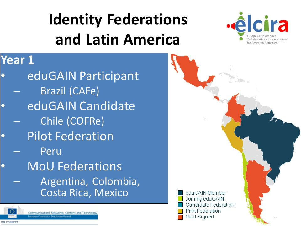 Identity Federations and Latin America Year 1 eduGAIN Participant – Brazil (CAFe) eduGAIN Candidate – Chile (COFRe) Pilot Federation – Peru MoU Federations – Argentina, Colombia, Costa Rica, Mexico eduGAIN Member Joining eduGAIN Candidate Federation Pilot Federation MoU Signed