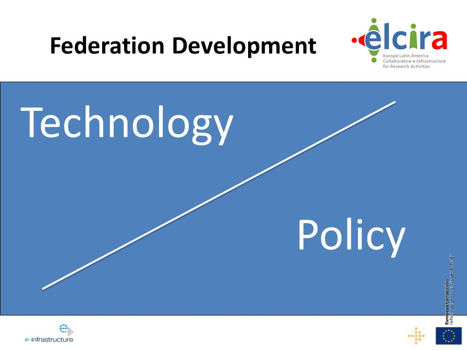 Federation Development Technology Policy