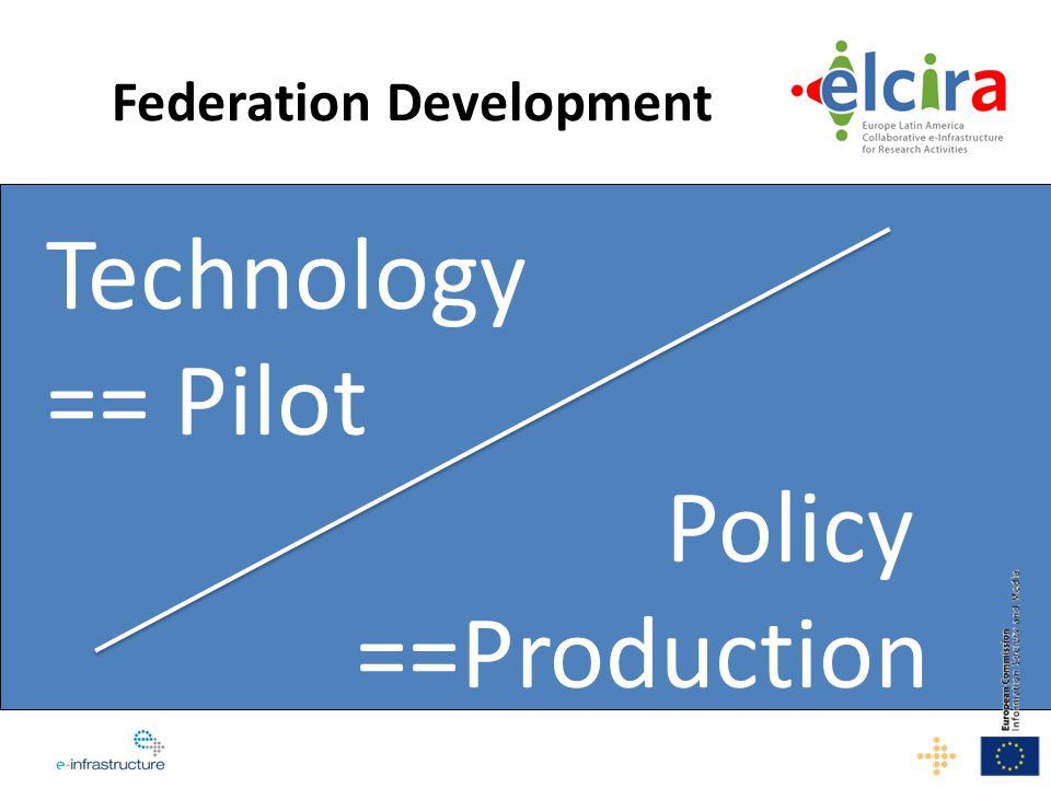 Federation Development Technology == Pilot Policy ==Production