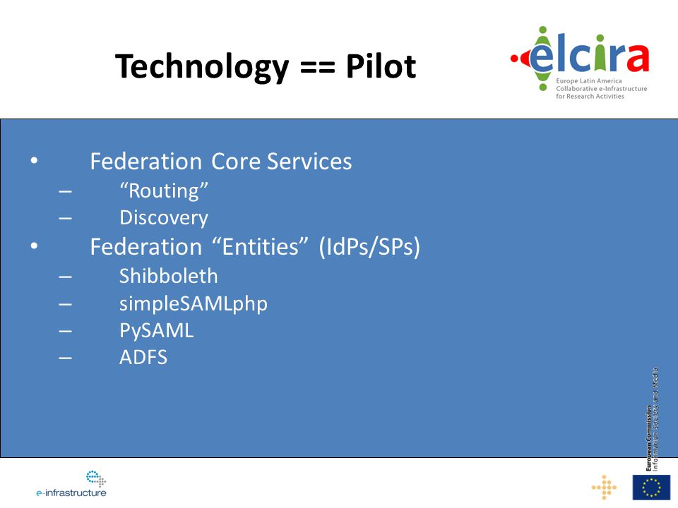 "Technology == Pilot Federation Core Services – ""Routing"" – Discovery Federation ""Entities"" (IdPs/SPs) – Shibboleth – simpleSAMLphp – PySAML – ADFS"