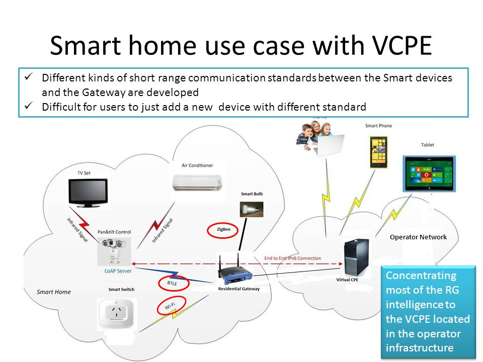 Smart home use case with VCPE Different kinds of short range communication standards between the Smart devices and the Gateway are developed Difficult for users to just add a new device with different standard Concentrating most of the RG intelligence to the VCPE located in the operator infrastructure Operator Network 6