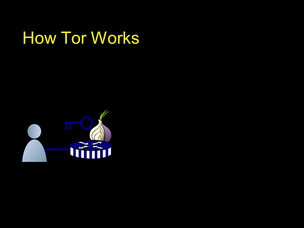 Tor Flow Control Packaging End Delivery End exit entry