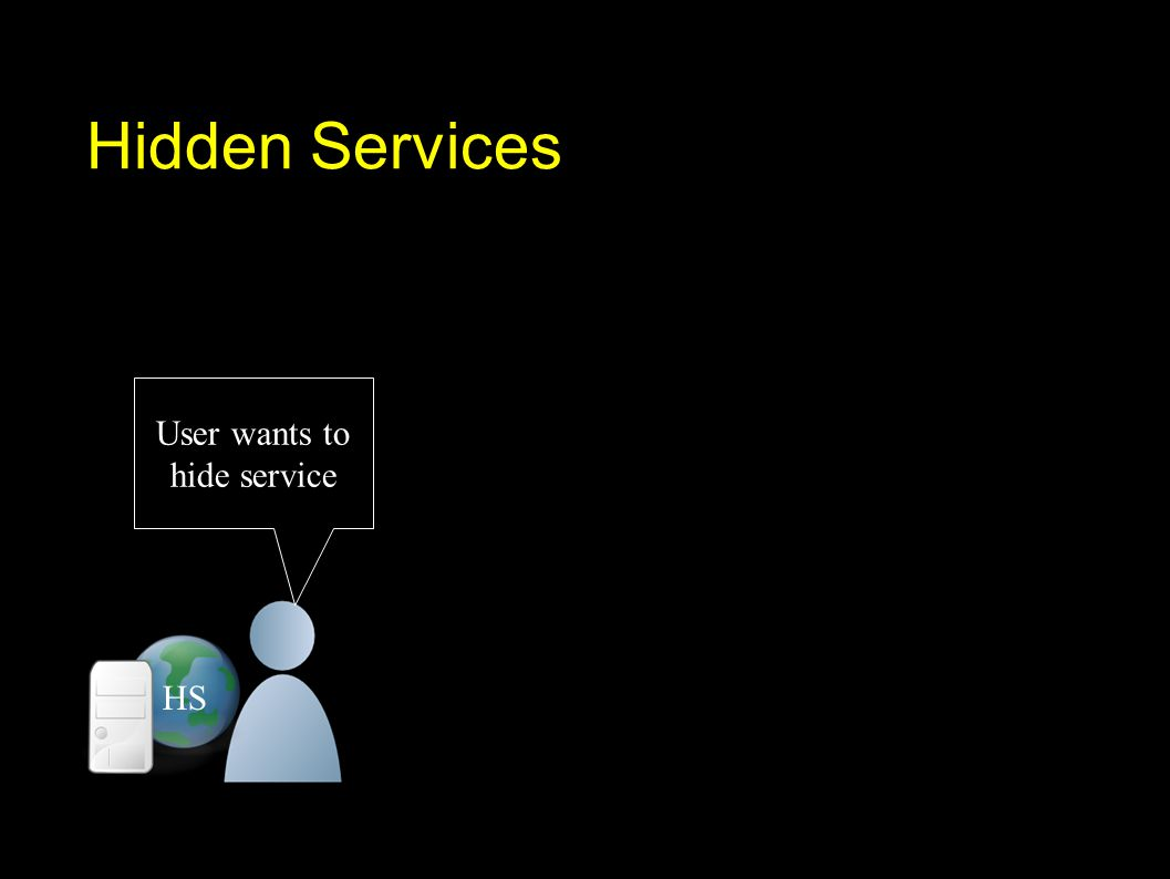 Hidden Services HS User wants to hide service