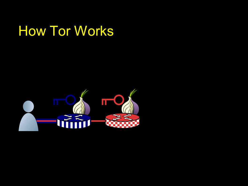 Tor Flow Control 1000 Cell Limit SENDME Signal Every 100 Cells exit entry