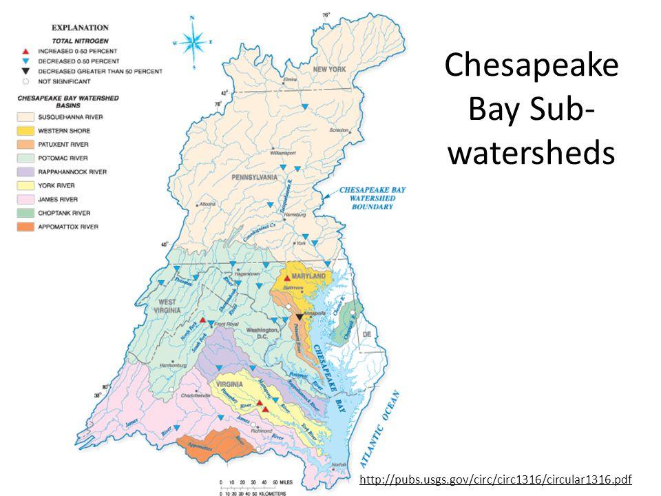Chesapeake Bay Sub- watersheds http://pubs.usgs.gov/circ/circ1316/circular1316.pdf