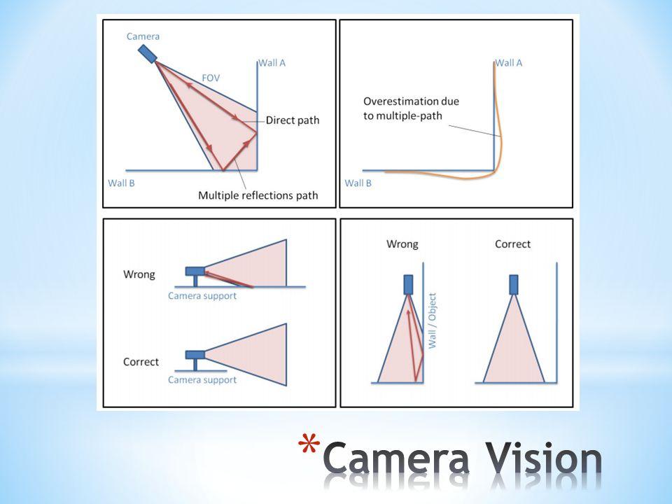 SICK LD-OEM1000 to 5100 Laser Measurement System Range:0.5-35 m | 0.5-50 m | Field of View:360º (h) Illumination wavelength:905 nm (infrared) Scanning frequency:5-15 Hz Environment:Indoor Transmission:Serial (4800 Bd -> 115200 Bd) CanBus (10 kBit/s -> 1MBit/s) Ethernet (10 Mbit/s) Software:SICK SOPAS ET Angular resolution:0.125º - 1.5º