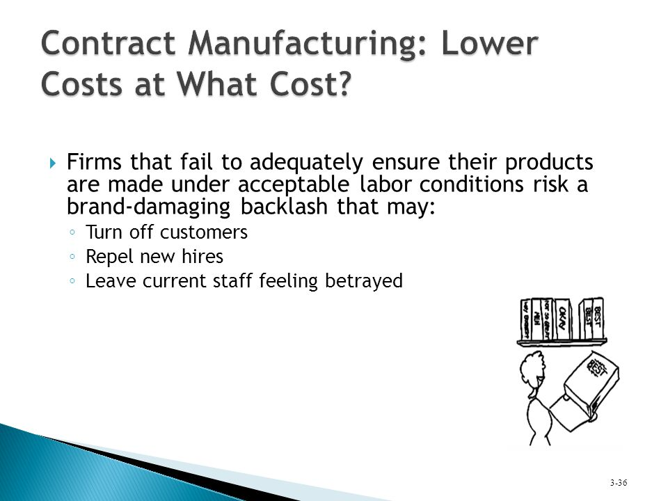  Firms that fail to adequately ensure their products are made under acceptable labor conditions risk a brand-damaging backlash that may: ◦ Turn off c