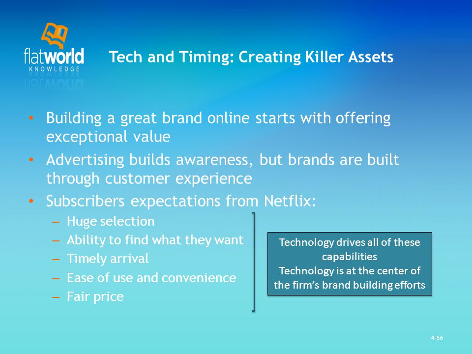 Tech and Timing: Creating Killer Assets Building a great brand online starts with offering exceptional value Advertising builds awareness, but brands