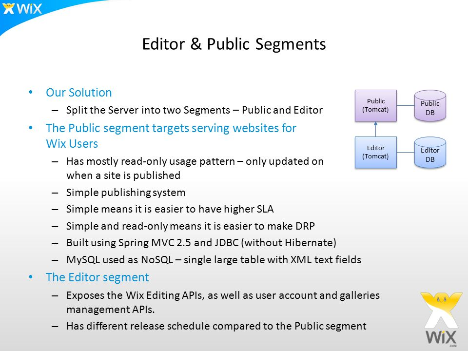 Editor & Public Segments Our Solution – Split the Server into two Segments – Public and Editor The Public segment targets serving websites for Wix Users – Has mostly read-only usage pattern – only updated on when a site is published – Simple publishing system – Simple means it is easier to have higher SLA – Simple and read-only means it is easier to make DRP – Built using Spring MVC 2.5 and JDBC (without Hibernate) – MySQL used as NoSQL – single large table with XML text fields The Editor segment – Exposes the Wix Editing APIs, as well as user account and galleries management APIs.