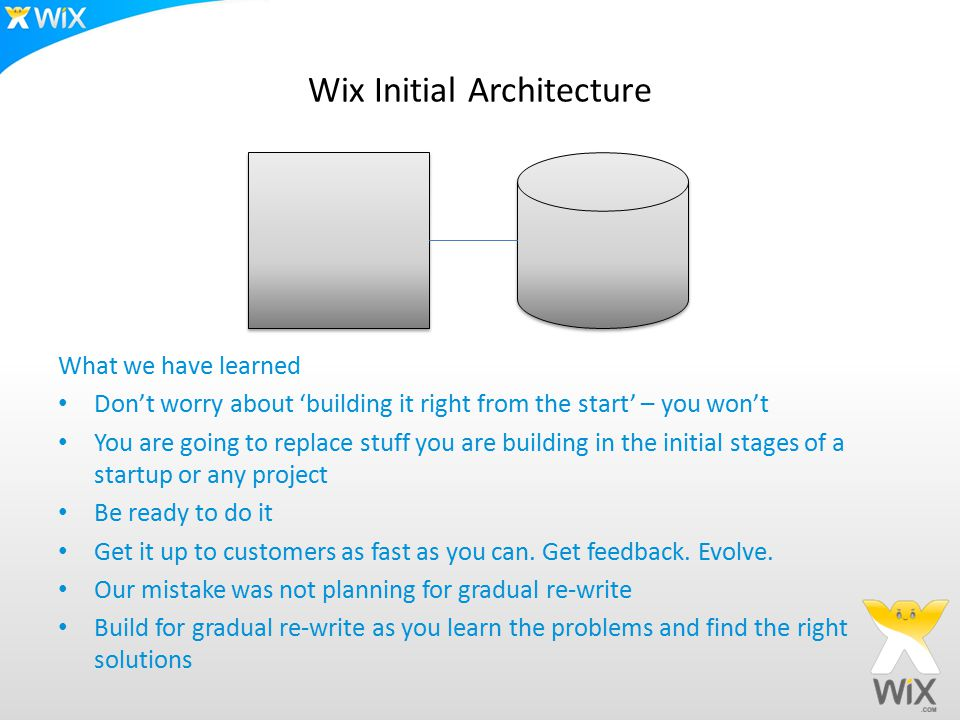 Wix Initial Architecture What we have learned Don't worry about 'building it right from the start' – you won't You are going to replace stuff you are building in the initial stages of a startup or any project Be ready to do it Get it up to customers as fast as you can.