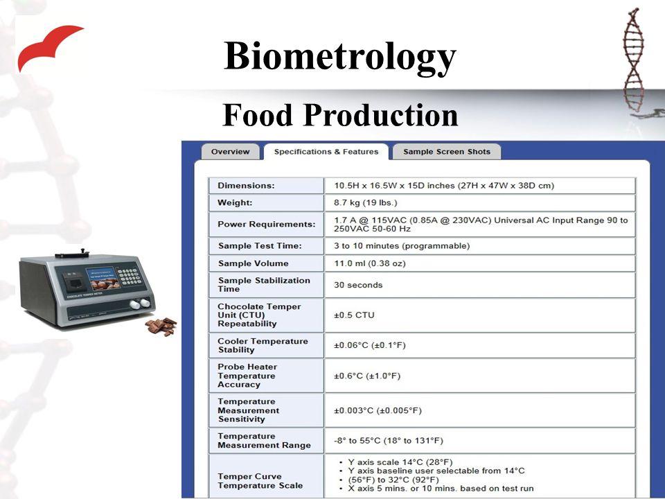 Biometrology Food Production