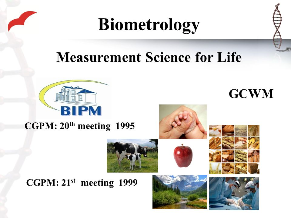 Biometrology Measurement Science for Life CGPM: 20 th meeting 1995 CGPM: 21 st meeting 1999 GCWM