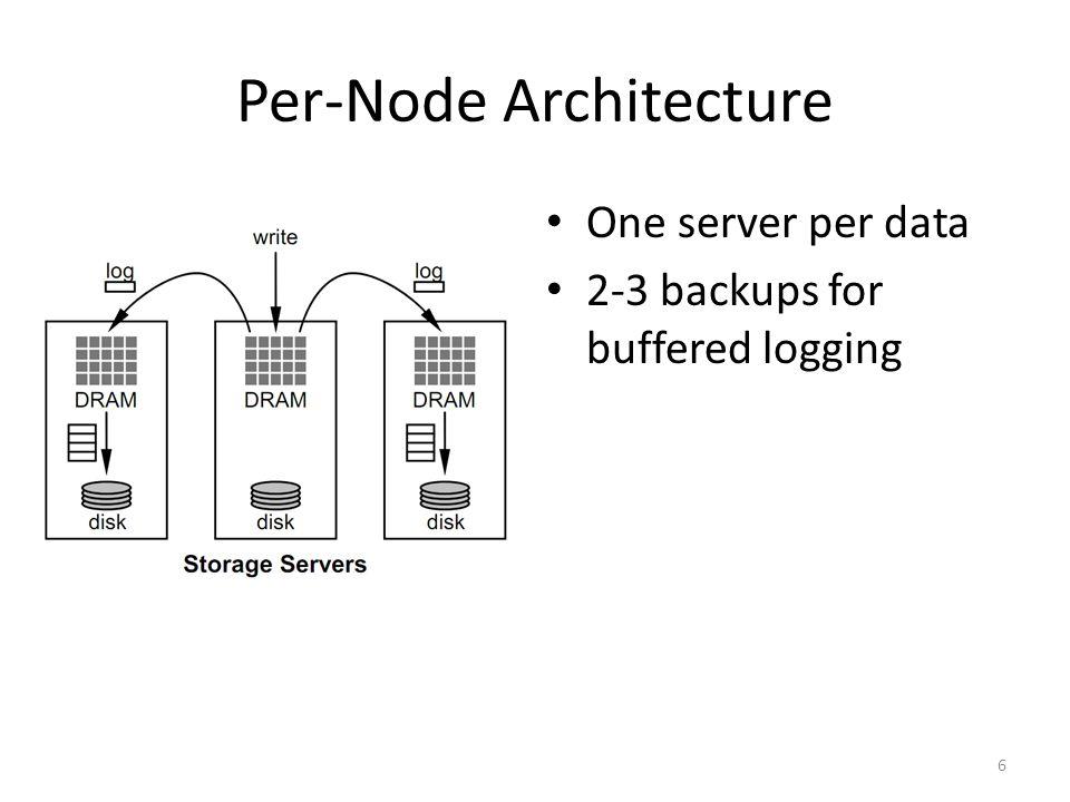 Per-Node Architecture 6 One server per data 2-3 backups for buffered logging