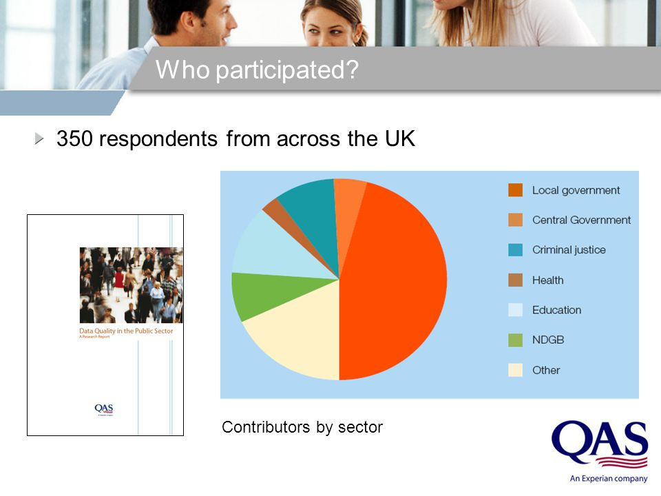 Who participated Contributors by sector 350 respondents from across the UK