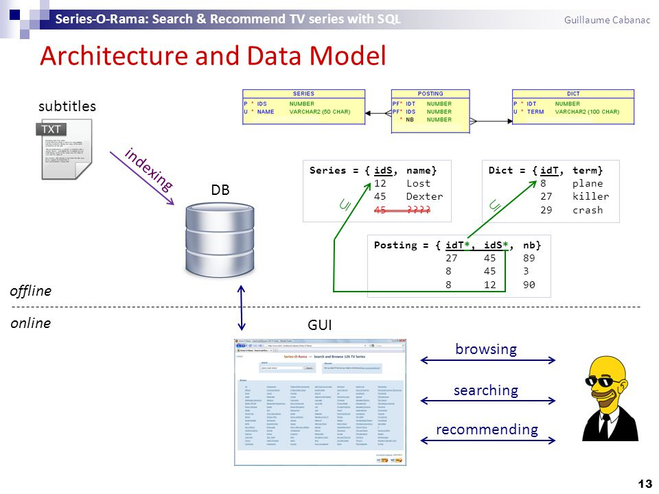 Architecture and Data Model 13 Series-O-Rama: Search & Recommend TV series with SQL Guillaume Cabanac DB subtitles indexing searching browsing recommending GUI offline online Series = {idS,name} 12Lost 45Dexter 45???.