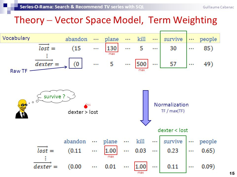 Vocabulary Theory  Vector Space Model, Term Weighting 15 Series-O-Rama: Search & Recommend TV series with SQL Guillaume Cabanac Raw TF dexter > lost max  Normalization TF / max(TF) survive .
